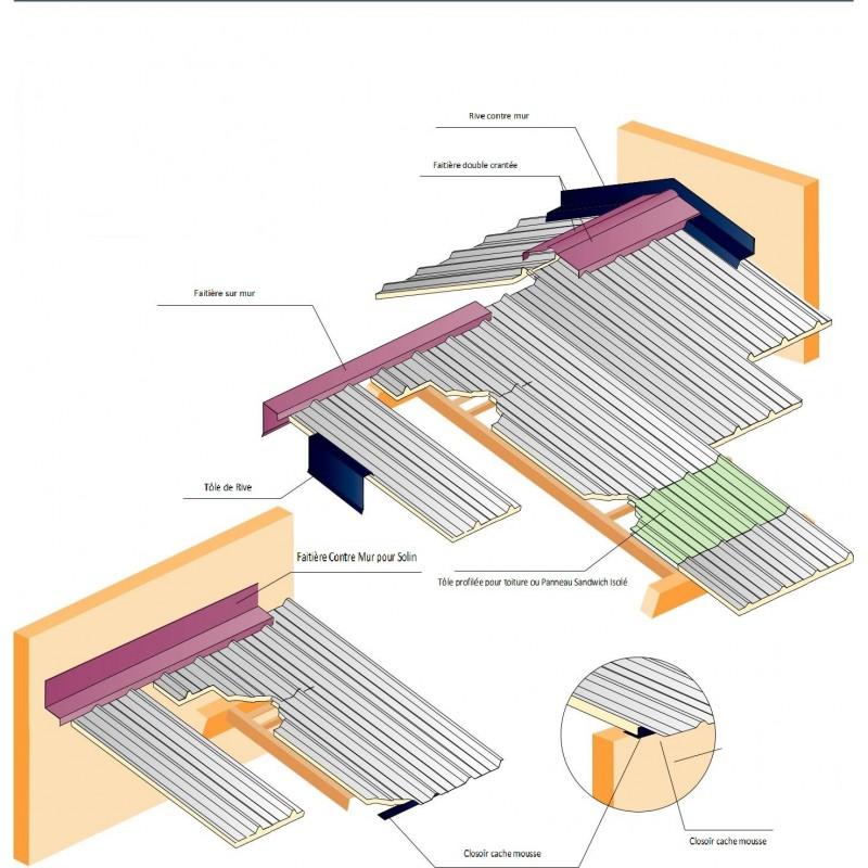 fa ti re mixte pour t le profil e bac acier ral7016 gris anthracite. Black Bedroom Furniture Sets. Home Design Ideas