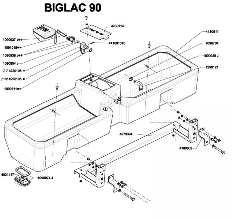 Biglac 90
