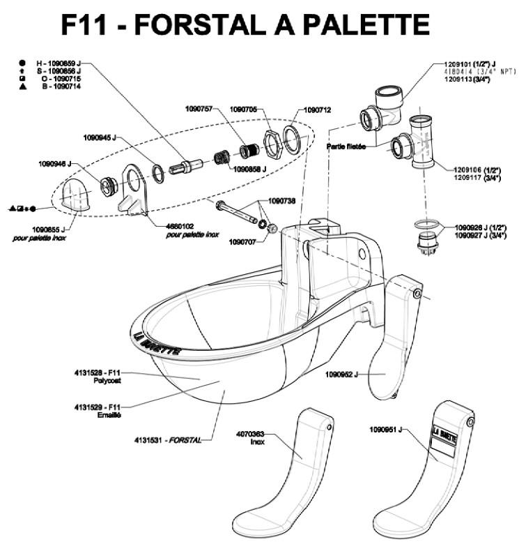 F11 Forstal à Palette