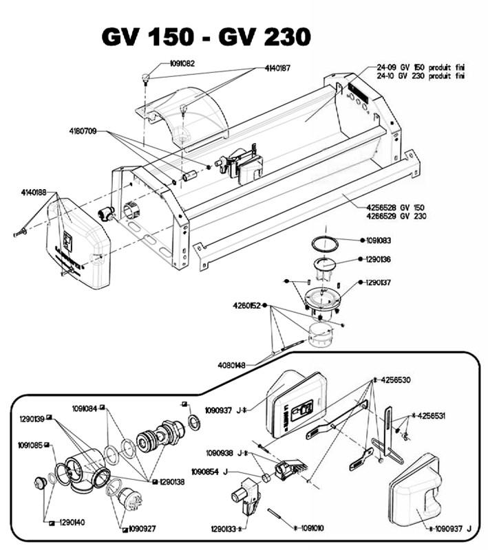 GV 150 GV 230